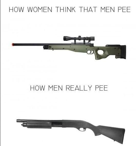 How women think that men pee