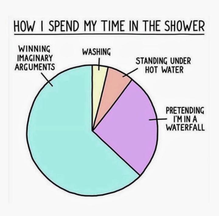 Sadly it's true
