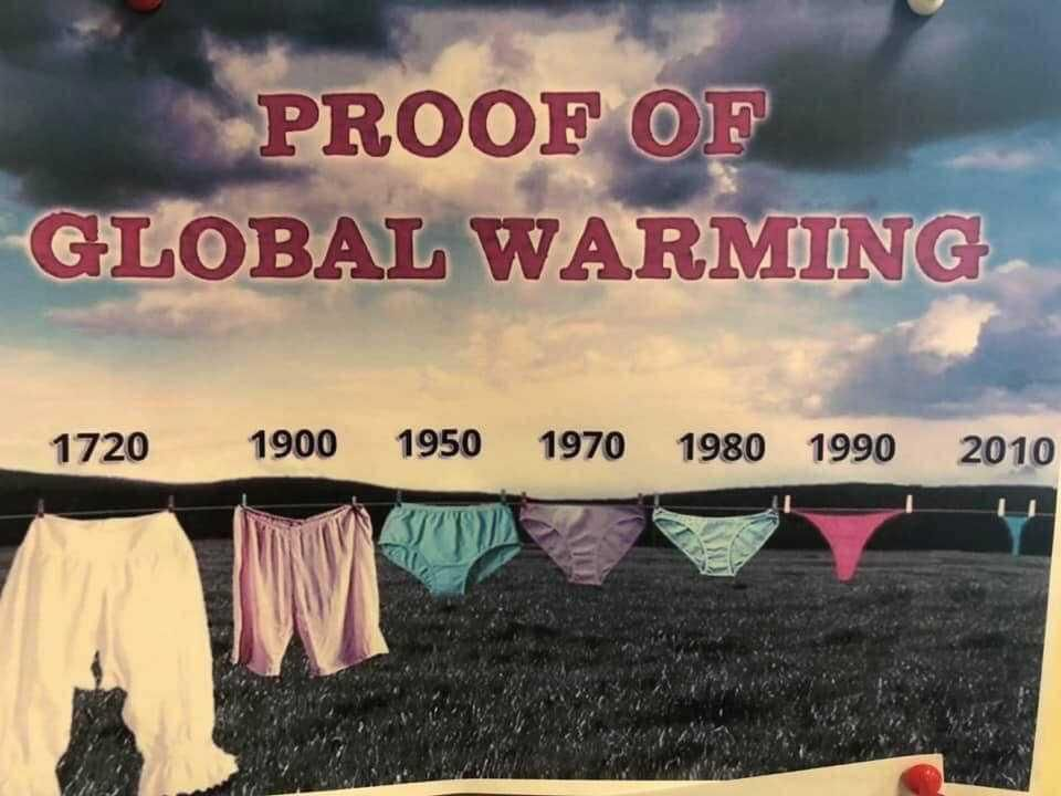Global warming is real!