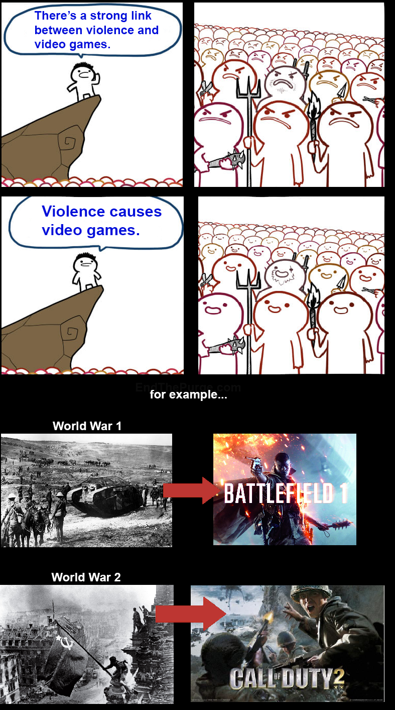 The secret link between violence and video games