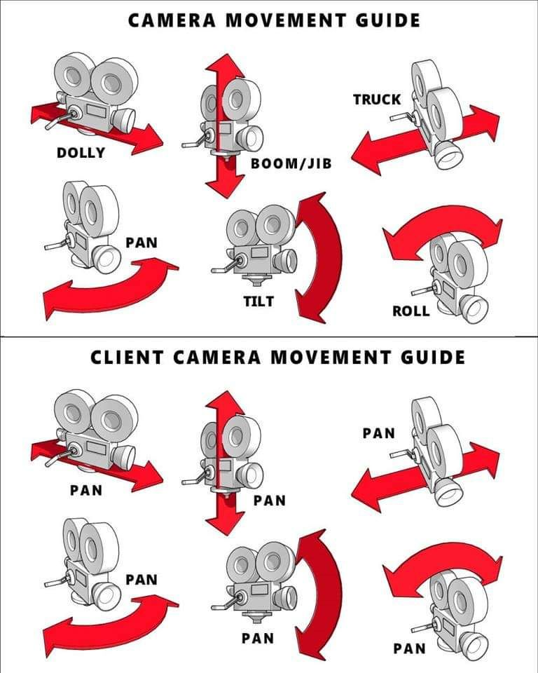 A guide for All cinema enthusiasts.