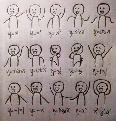 Some cool maths