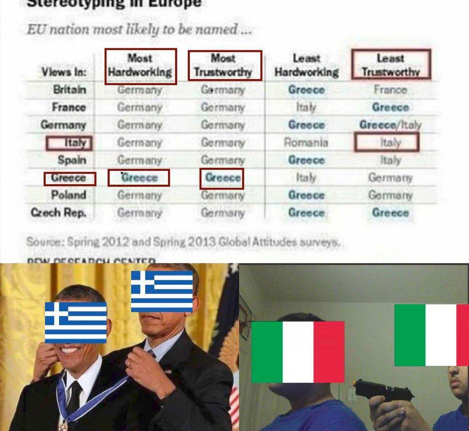 Ελλάδα νούμερο 1