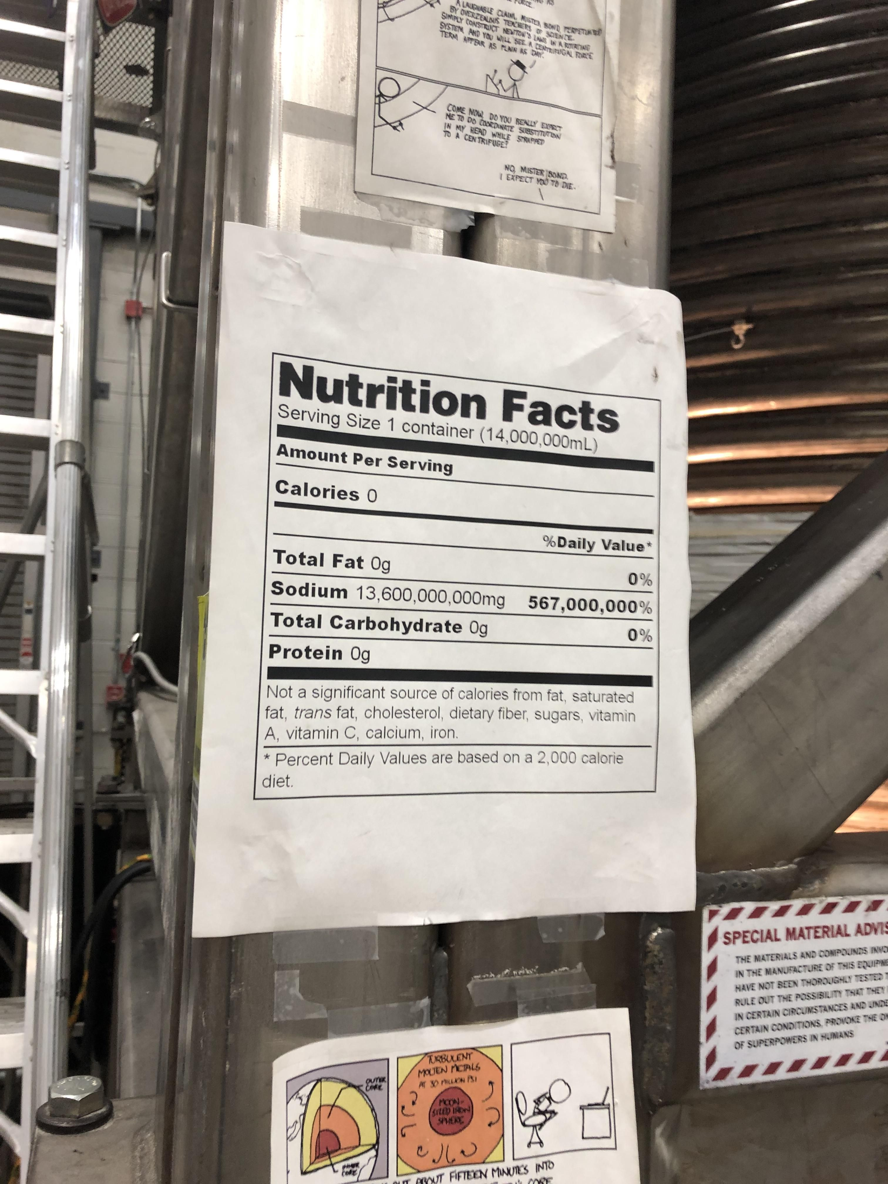 Taped to a 14000 liter tank of liquid sodium.