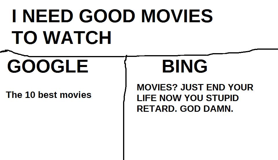 Good old Bing