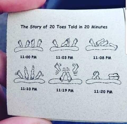 Know the toes