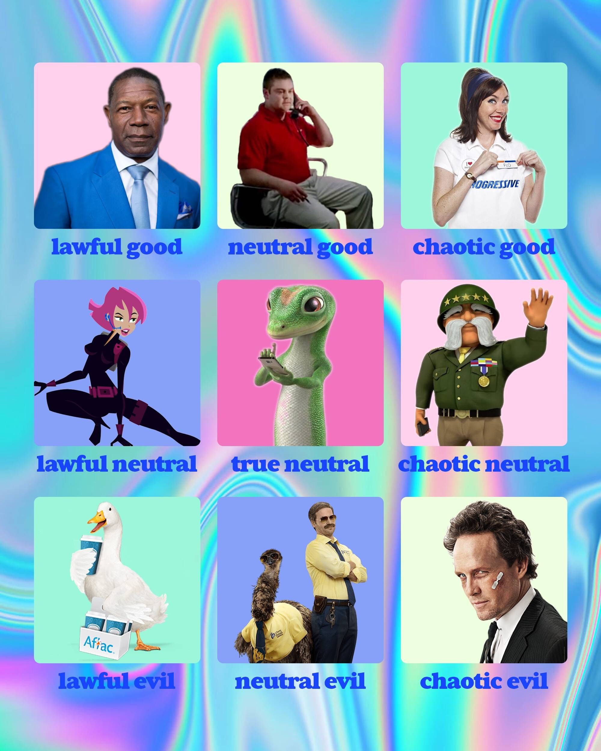 Insurance mascot alignment chart