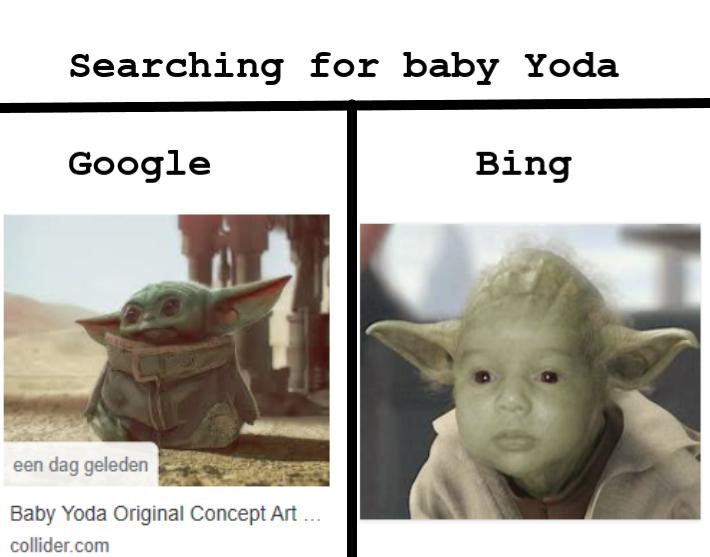 Bing is weird