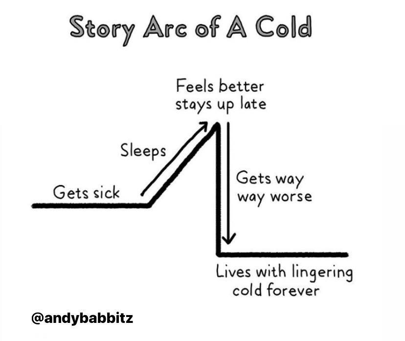 Same story every winter