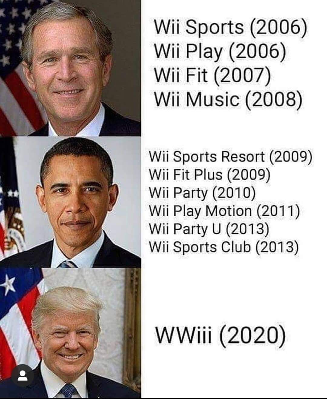Bring back the Wii