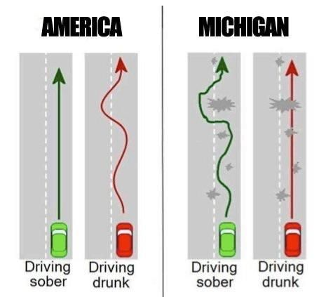 Meanwhile in Michigan...