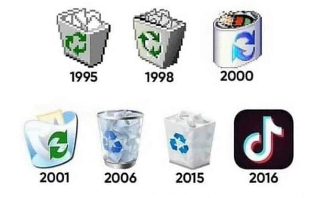Evolution of recycle bin
