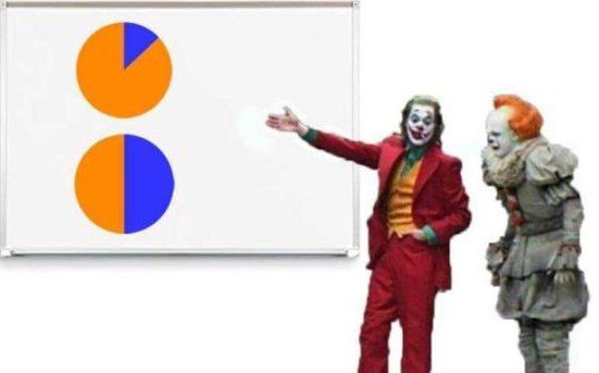 Simplistic clown format