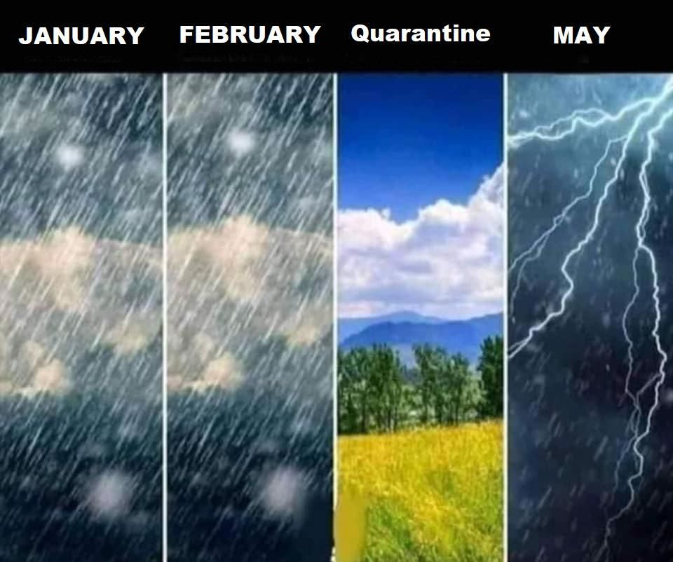 This years weather in Serbia