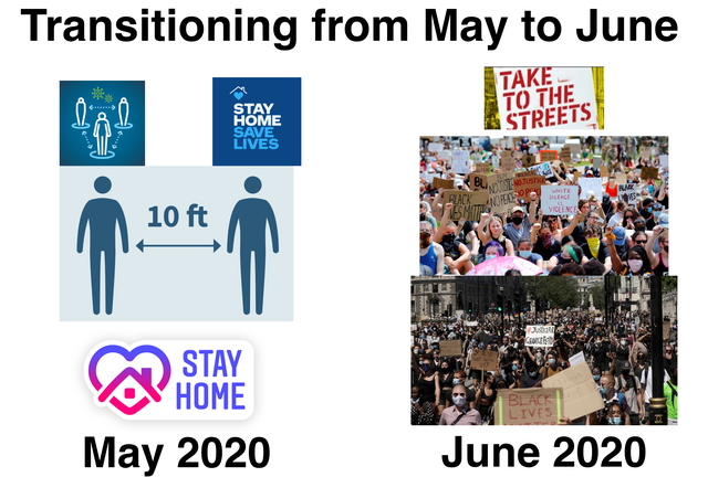 May to June starter pack