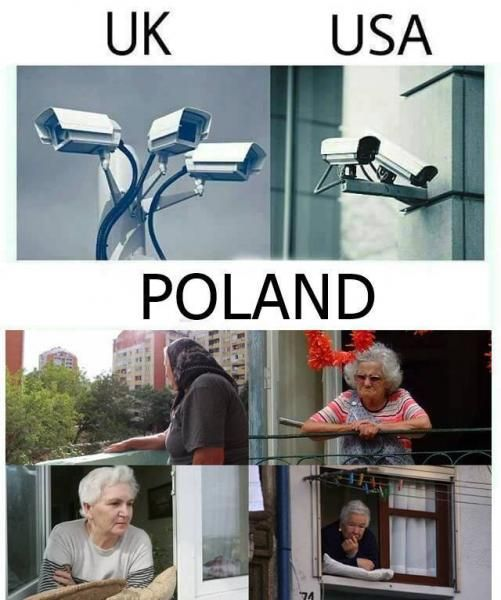 Highest tech CCTV from Eastern Europe