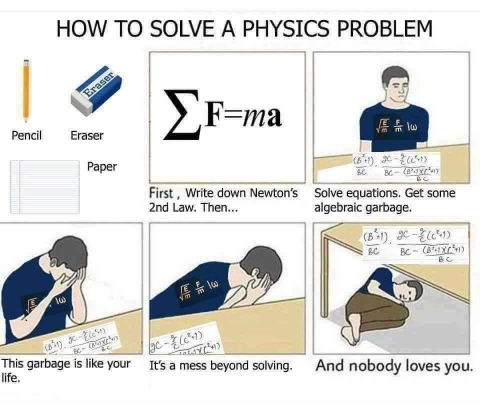 Solving physics