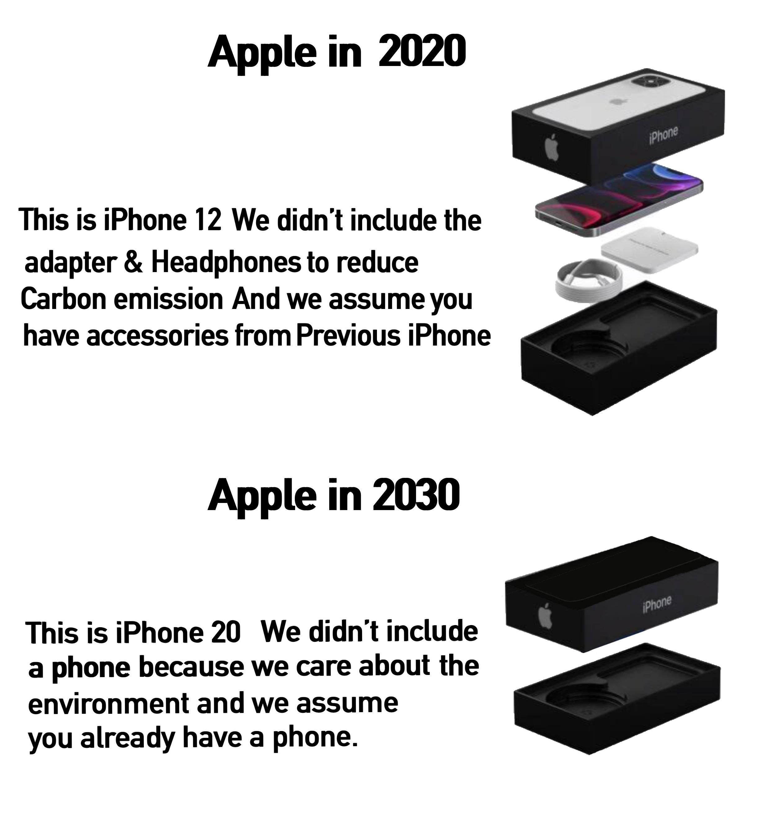 Most advanced iPhone ever