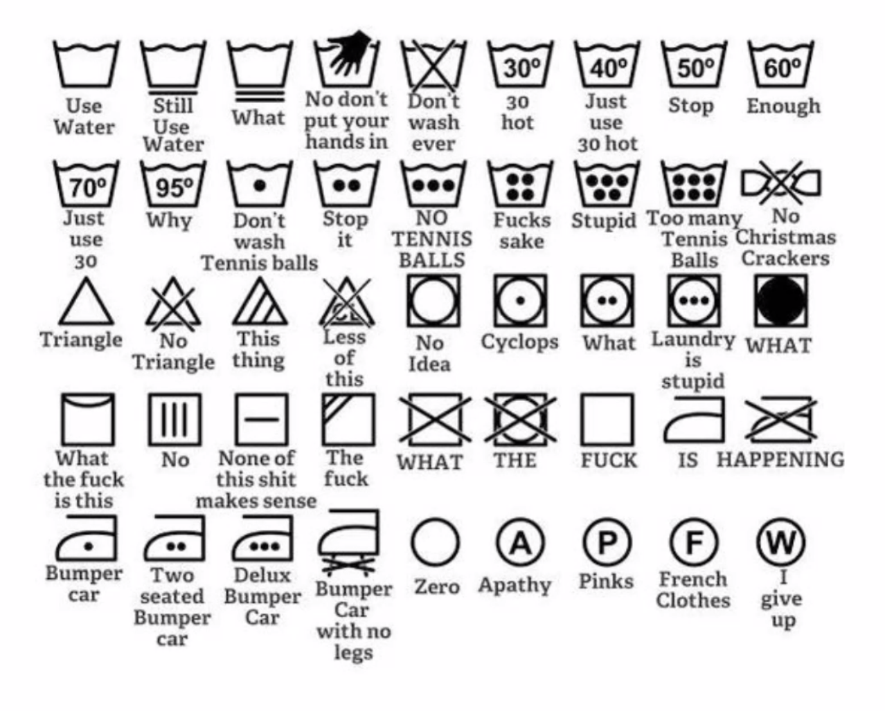 A quick guide to what those laundry icons actually mean