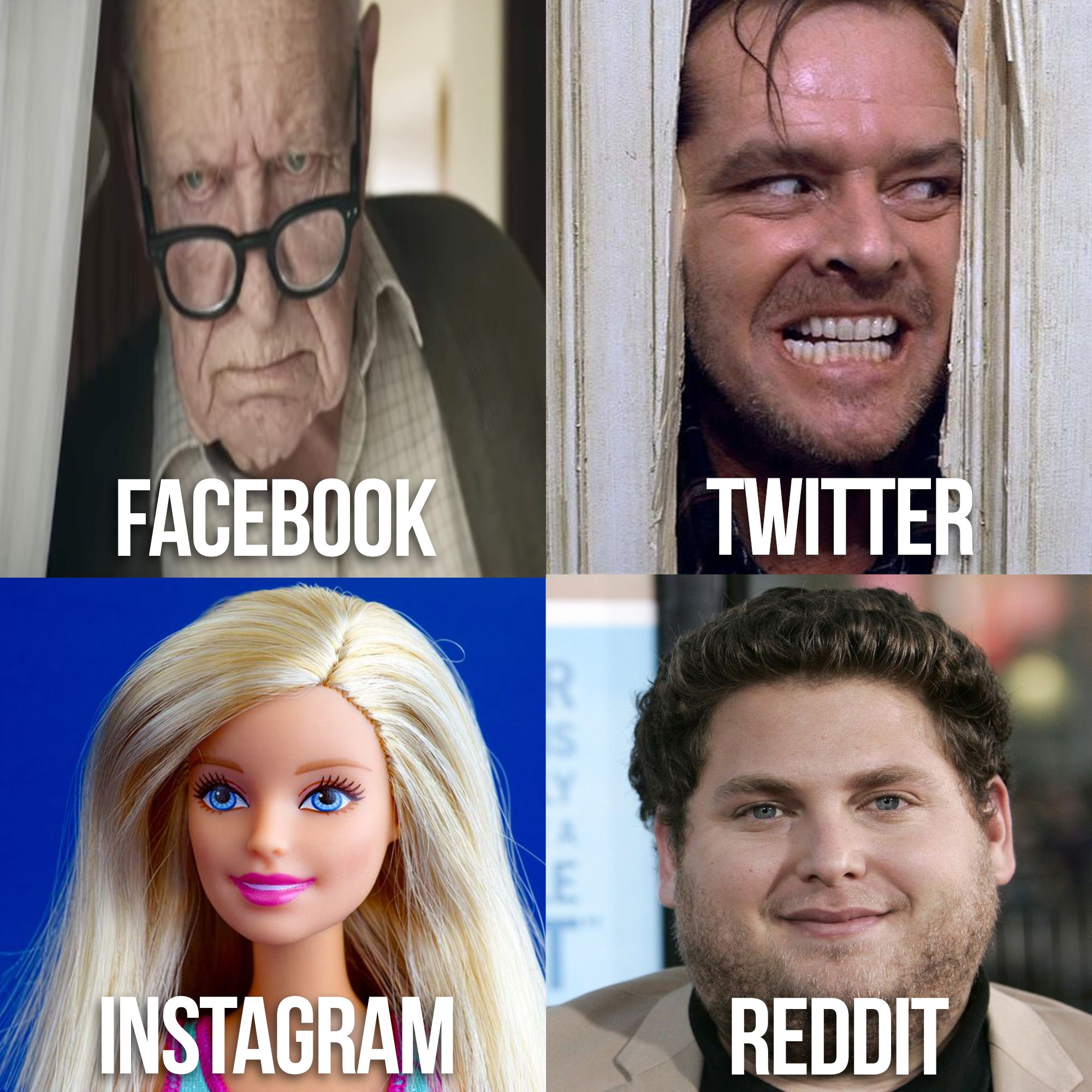 How I view people on different apps