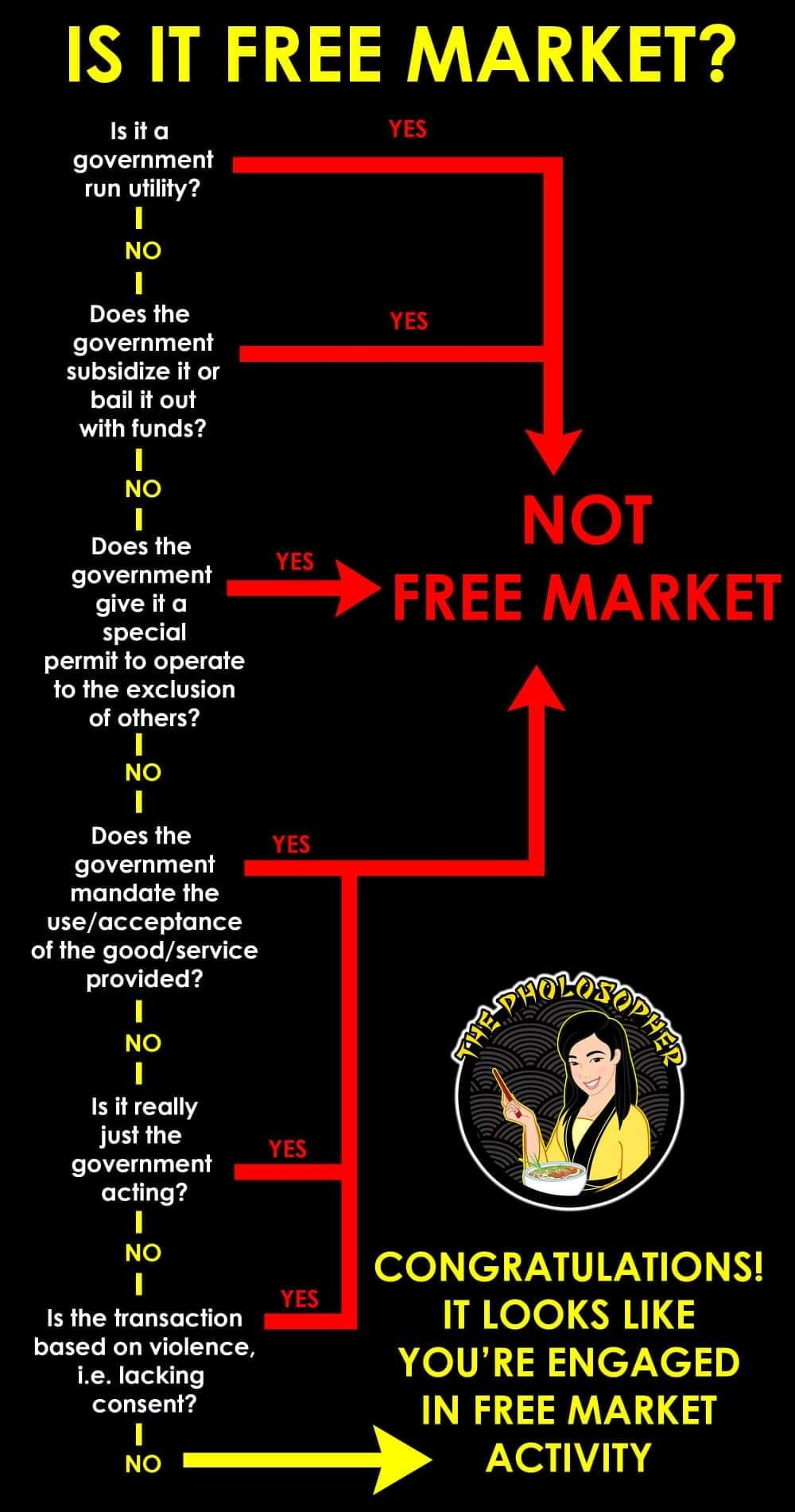 not a meme brehs just casually sharing propaganda ALSO *** CAPITALISM IT IS NOT A FREE MARKET BREEE