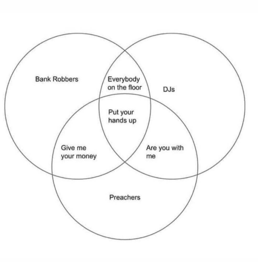 Uncanny correlations