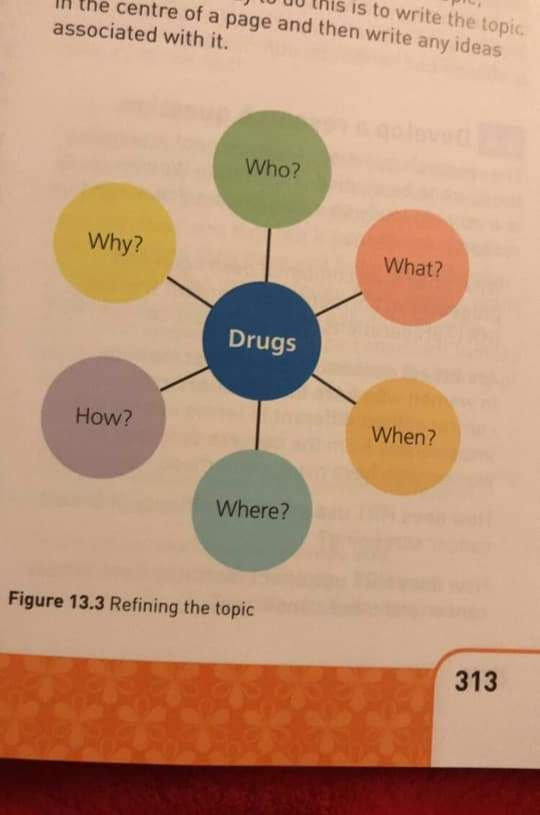 all questions lead to drugs