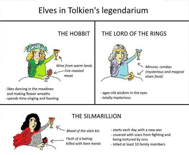 Never forget, elvish propaganda is a cover for past war crimes