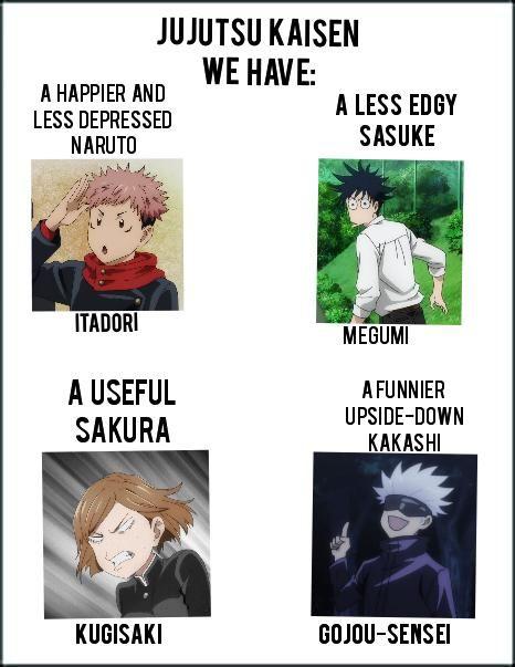Naruto but Jujutsu Kaisen