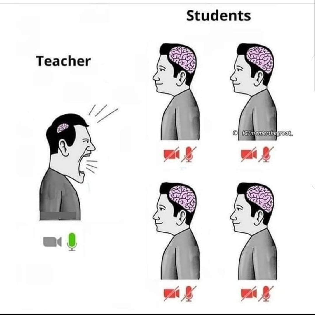 big brained