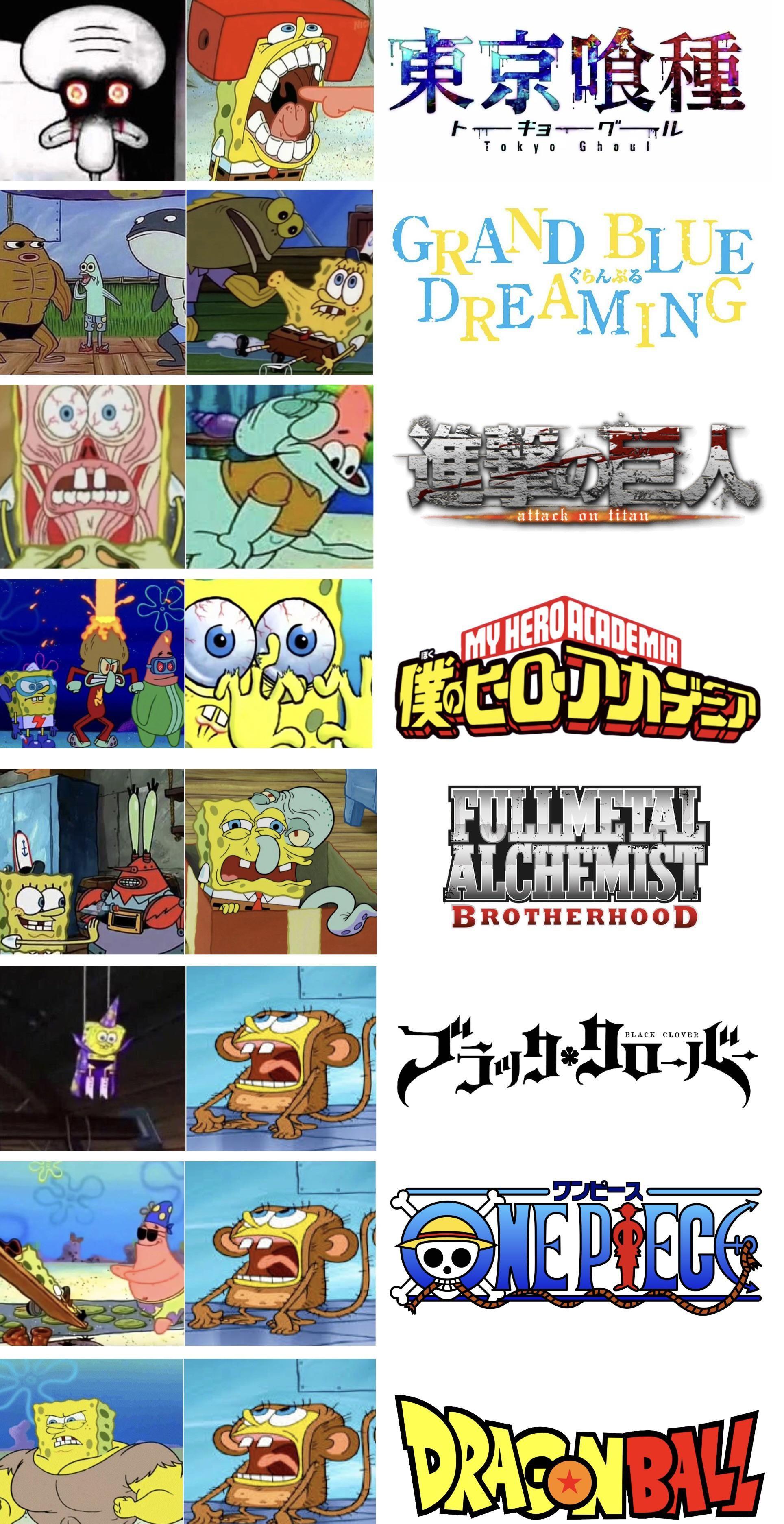 Art style vs plot of different anime series shown as Spongebob memes