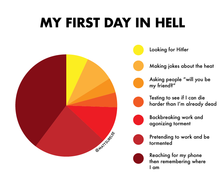 my first day in hell