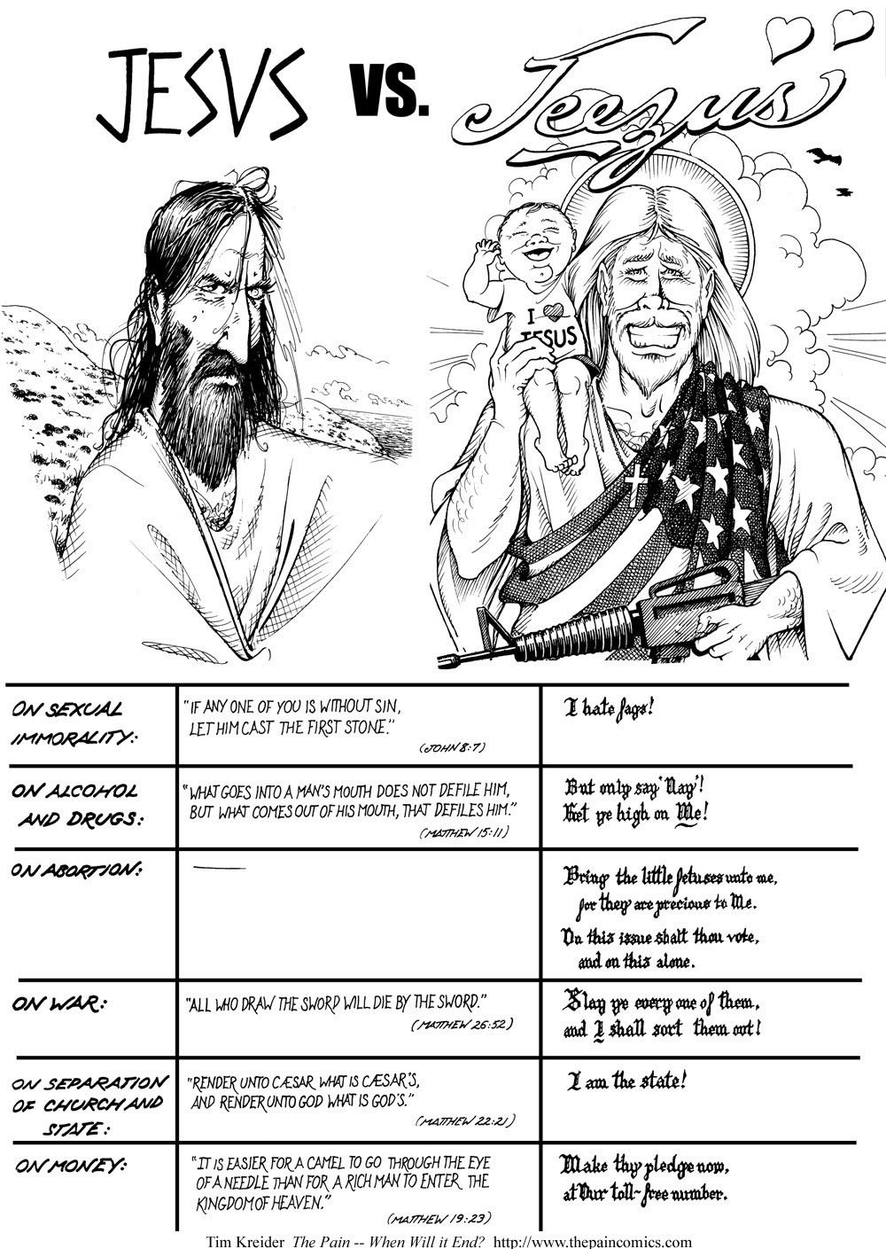 An actual history meme from the early 2000's on Western perceptions of Jesus and what he actually stated.