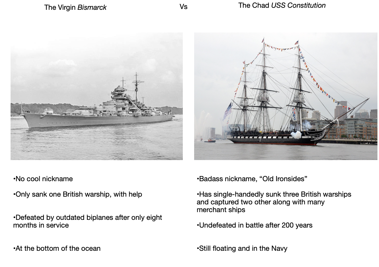 Some naval history for y'all