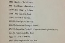 The Numbers of the Beast