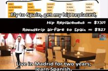 Hip replacement in America vs in Spain