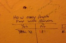 Bathroom poll