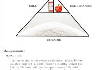 That 70s diet