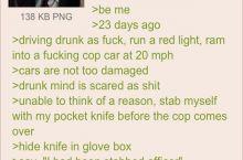 anon avoids crisis